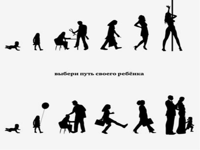 воспитание личности